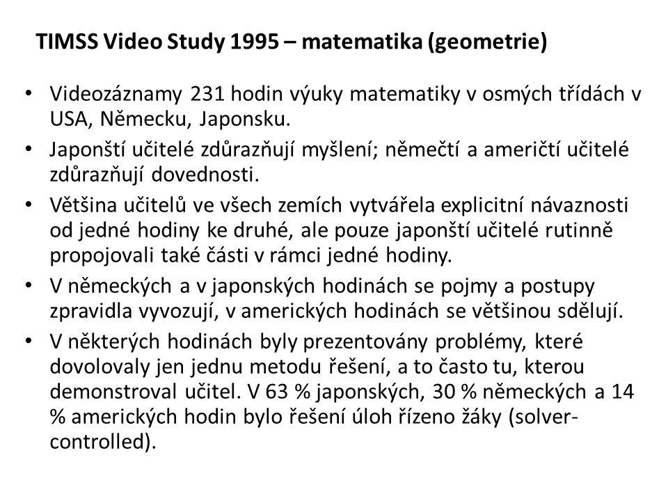 Videozáznamy 231 hodin výuky matematiky v osmých třídách v USA, Německu, Japonsku.