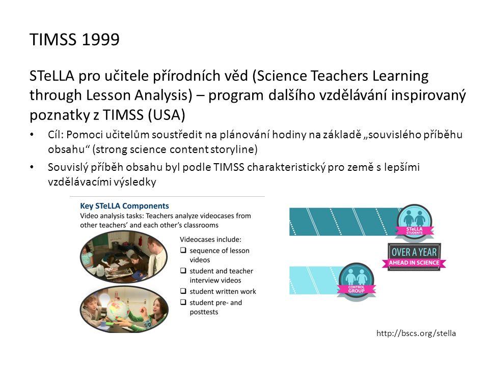 """STeLLA pro učitele přírodních věd (Science Teachers Learning through Lesson Analysis) – program dalšího vzdělávání inspirovaný poznatky z TIMSS (USA) Cíl: Pomoci učitelům soustředit na plánování hodiny na základě """"souvislého příběhu obsahu (strong science content storyline) Souvislý příběh obsahu byl podle TIMSS charakteristický pro země s lepšími vzdělávacími výsledky http://bscs.org/stella TIMSS 1999"""