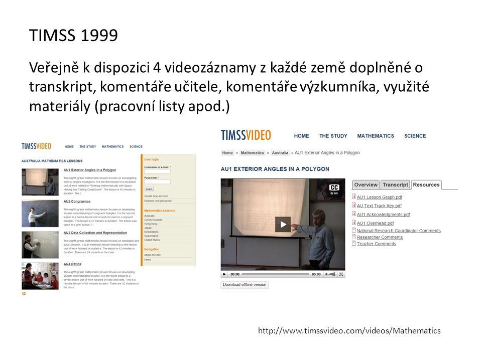 Veřejně k dispozici 4 videozáznamy z každé země doplněné o transkript, komentáře učitele, komentáře výzkumníka, využité materiály (pracovní listy apod.) http://www.timssvideo.com/videos/Mathematics TIMSS 1999