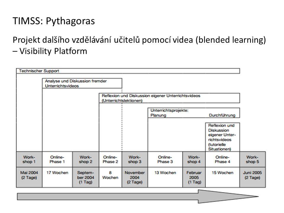 Projekt dalšího vzdělávání učitelů pomocí videa (blended learning) – Visibility Platform TIMSS: Pythagoras