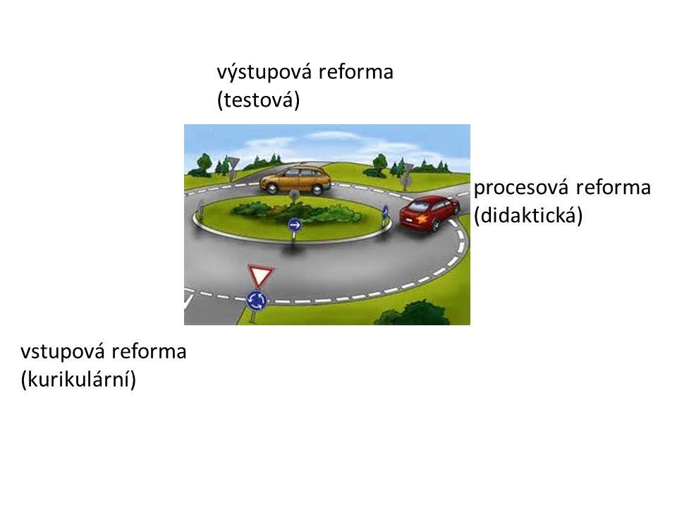 vstupová reforma (kurikulární) výstupová reforma (testová) procesová reforma (didaktická)