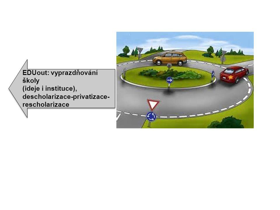 EDUout: vyprazdňování školy (ideje i instituce), descholarizace-privatizace- rescholarizace