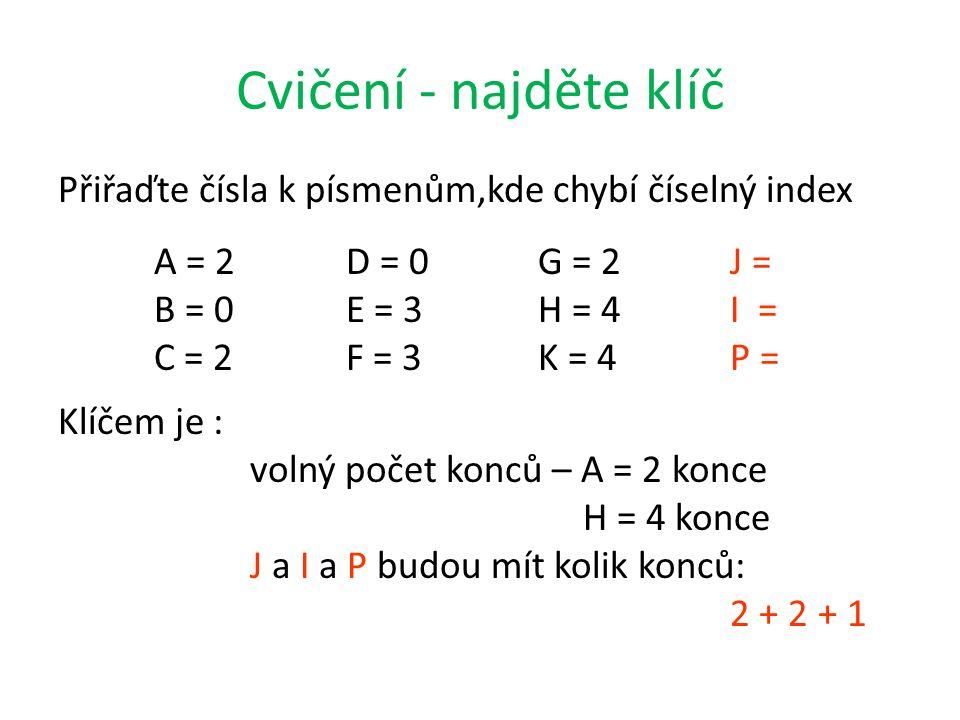 Cvičení - najděte klíč Přiřaďte čísla k písmenům,kde chybí číselný index A = 2D = 0G = 2J = B = 0E = 3H = 4I = C = 2F = 3K = 4P = Klíčem je : volný po
