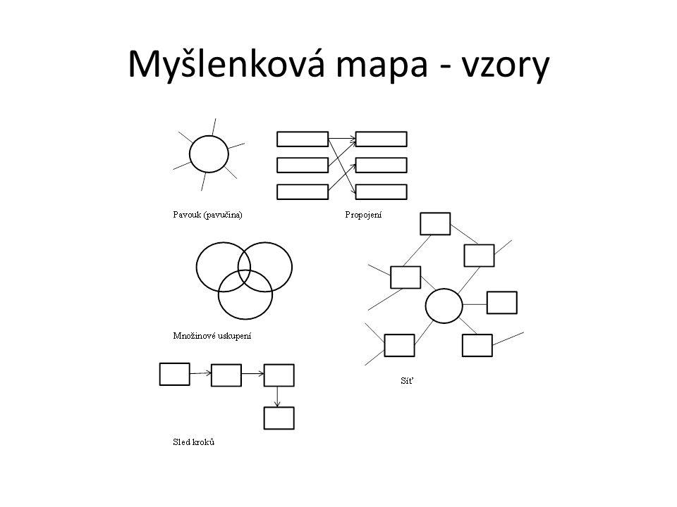 Myšlenková mapa - vzory