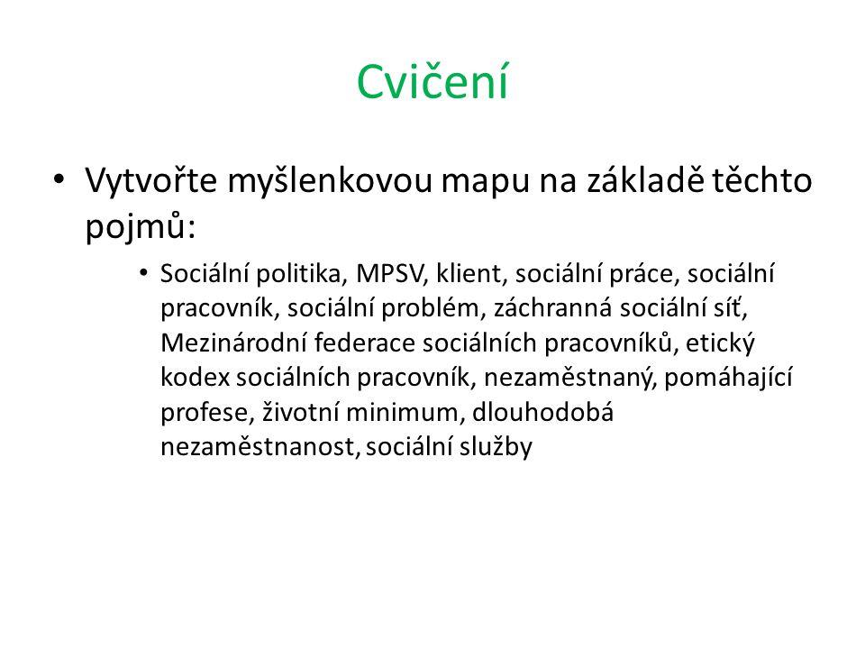 Cvičení Vytvořte myšlenkovou mapu na základě těchto pojmů: Sociální politika, MPSV, klient, sociální práce, sociální pracovník, sociální problém, zách