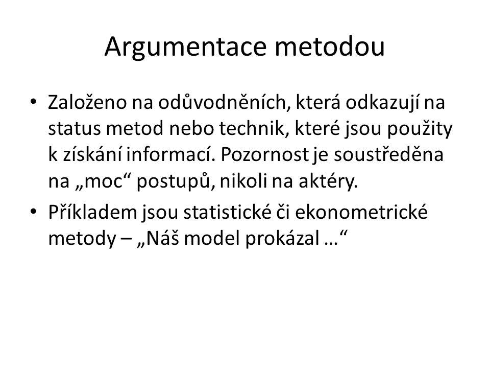Argumentace metodou Založeno na odůvodněních, která odkazují na status metod nebo technik, které jsou použity k získání informací. Pozornost je soustř
