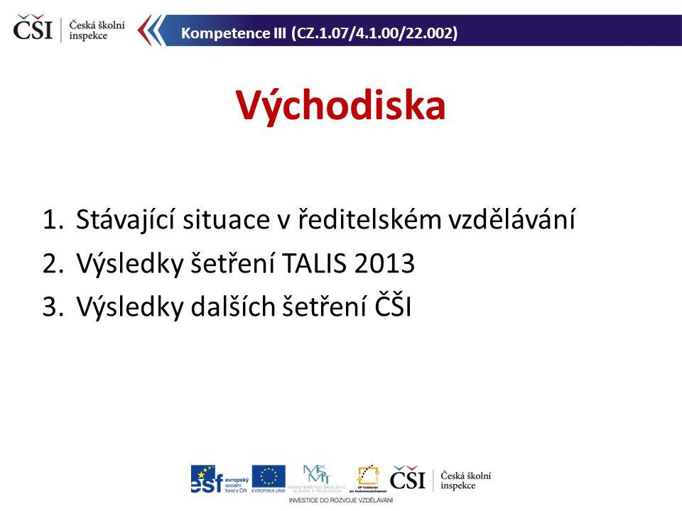 1.Stávající situace v ředitelském vzdělávání 2.Výsledky šetření TALIS 2013 3.Výsledky dalších šetření ČŠI Východiska Kompetence III (CZ.1.07/4.1.00/22.002)