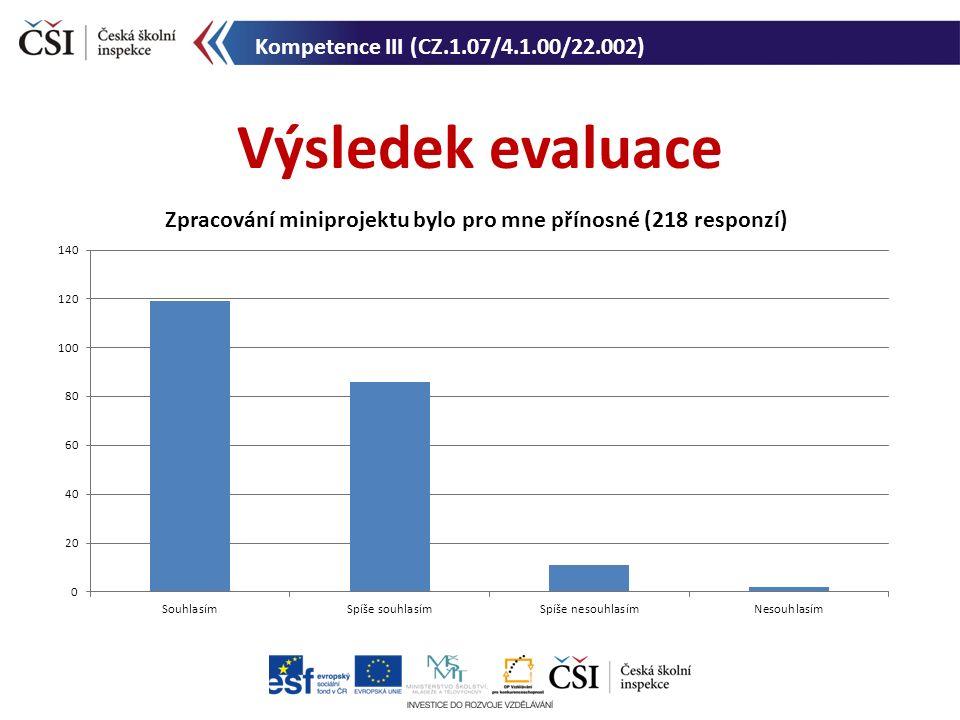 Výsledek evaluace Kompetence III (CZ.1.07/4.1.00/22.002)
