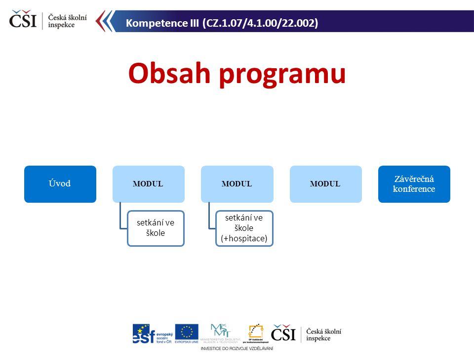 Obsah programu Kompetence III (CZ.1.07/4.1.00/22.002) Úvod MODUL setkání ve škole MODUL setkání ve škole (+hospitace) MODUL Závěrečná konference