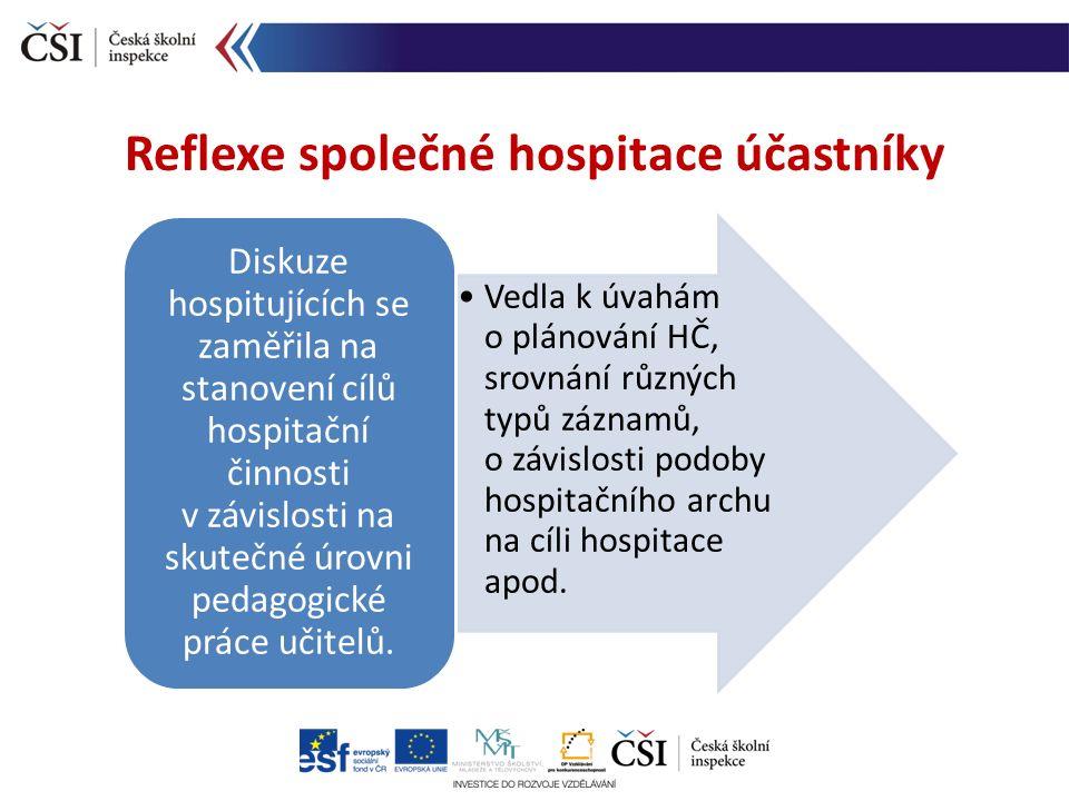Reflexe společné hospitace účastníky Vedla k úvahám o plánování HČ, srovnání různých typů záznamů, o závislosti podoby hospitačního archu na cíli hospitace apod.