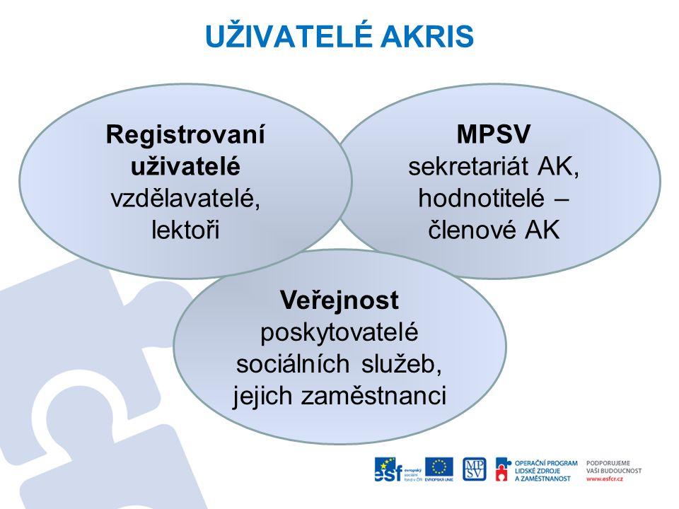 UŽIVATELÉ AKRIS MPSV sekretariát AK, hodnotitelé – členové AK Veřejnost poskytovatelé sociálních služeb, jejich zaměstnanci Registrovaní uživatelé vzd