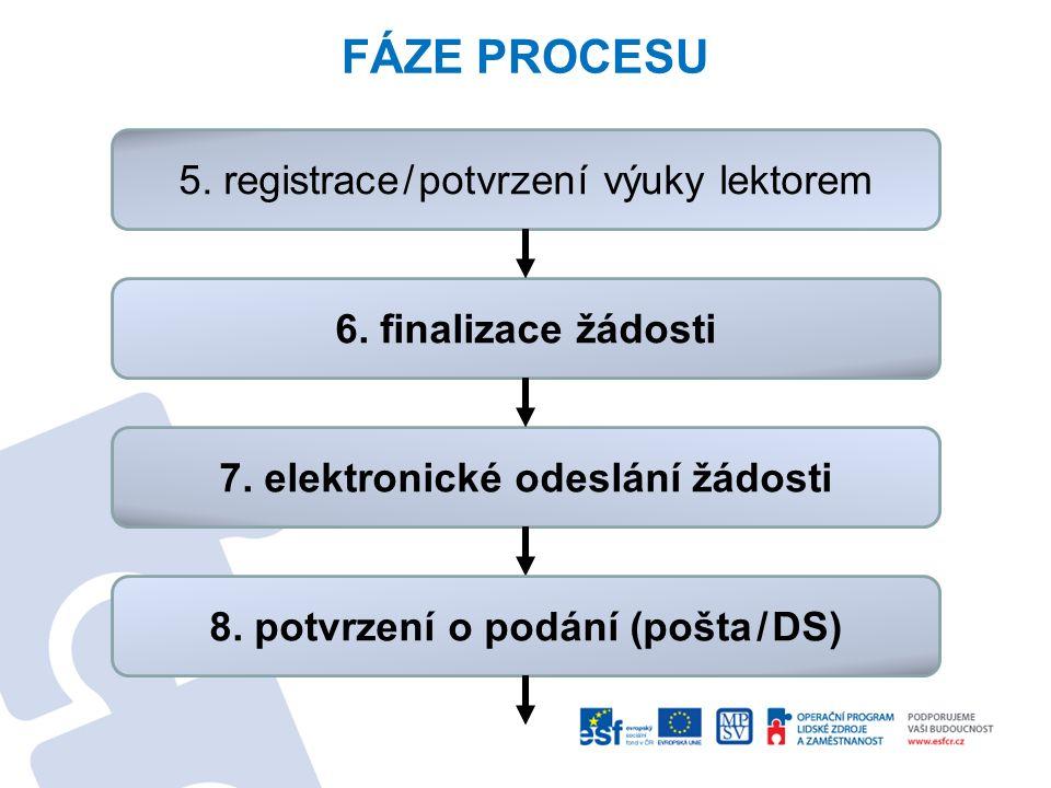 FÁZE PROCESU 5. registrace/potvrzení výuky lektorem 6. finalizace žádosti 7. elektronické odeslání žádosti 8. potvrzení o podání (pošta/DS)