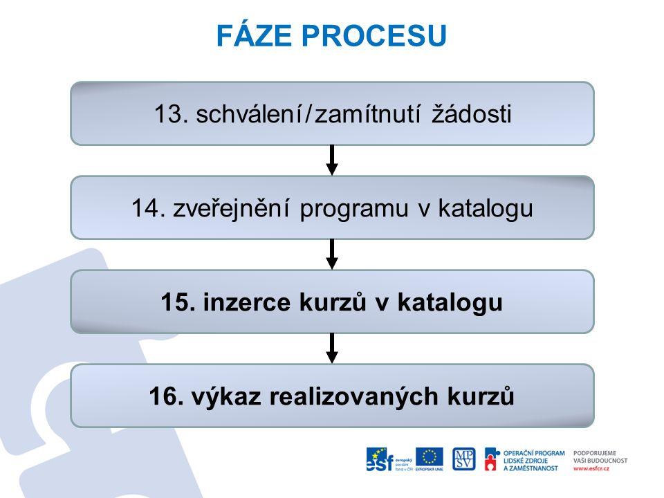 FÁZE PROCESU 13. schválení/zamítnutí žádosti 14. zveřejnění programu v katalogu 15. inzerce kurzů v katalogu 16. výkaz realizovaných kurzů