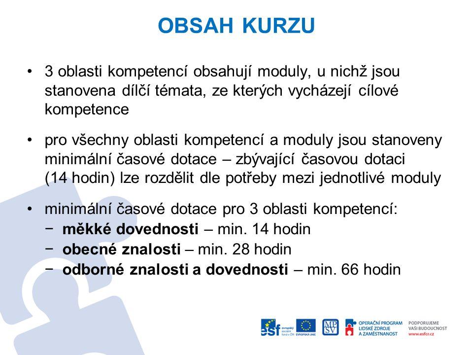 OBSAH KURZU 3 oblasti kompetencí obsahují moduly, u nichž jsou stanovena dílčí témata, ze kterých vycházejí cílové kompetence pro všechny oblasti komp