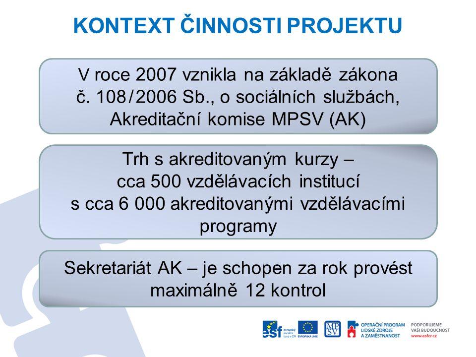 KONTEXT ČINNOSTI PROJEKTU V roce 2007 vznikla na základě zákona č. 108/2006 Sb., o sociálních službách, Akreditační komise MPSV (AK) Trh s akreditovan