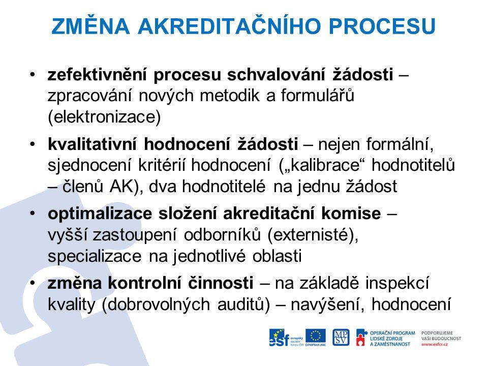 ZMĚNA AKREDITAČNÍHO PROCESU zefektivnění procesu schvalování žádosti – zpracování nových metodik a formulářů (elektronizace) kvalitativní hodnocení žá