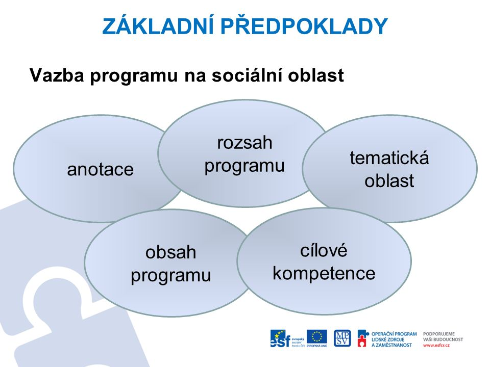 ZÁKLADNÍ PŘEDPOKLADY anotace Vazba programu na sociální oblast obsah programu rozsah programu tematická oblast cílové kompetence