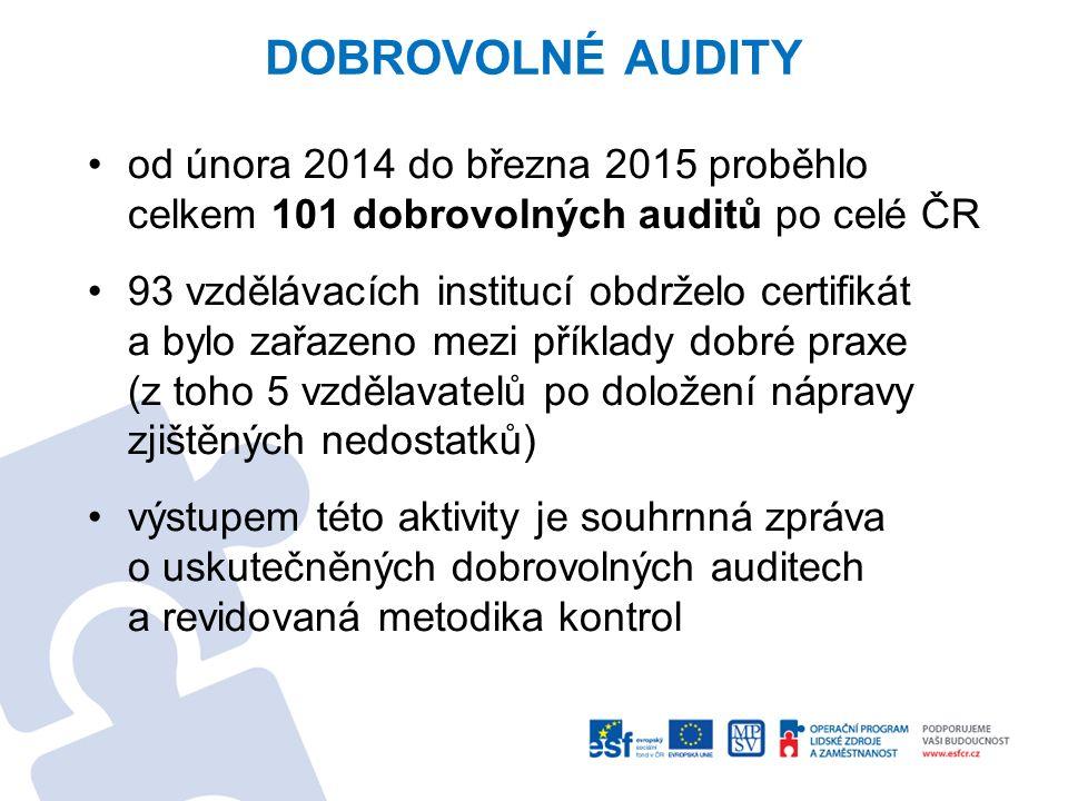 od února 2014 do března 2015 proběhlo celkem 101 dobrovolných auditů po celé ČR 93 vzdělávacích institucí obdrželo certifikát a bylo zařazeno mezi pří