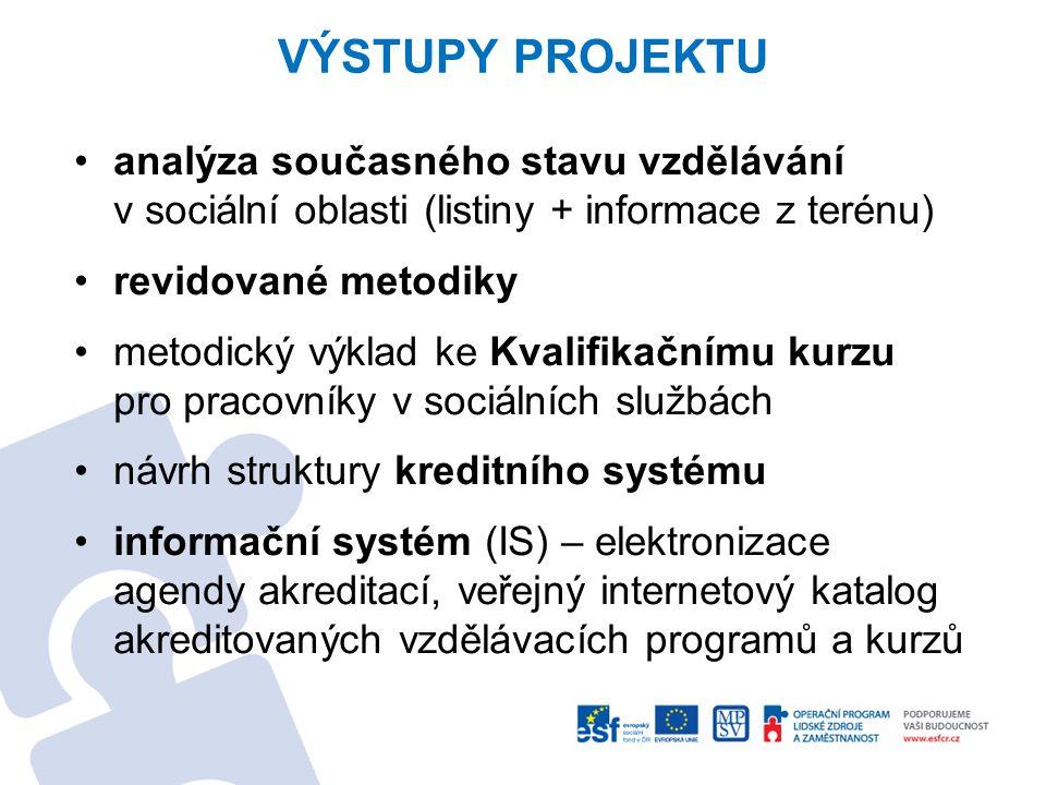 FÁZE PROCESU 9.formální kontrola žádosti 10. ev. odstranění formálních nedostatků 11.