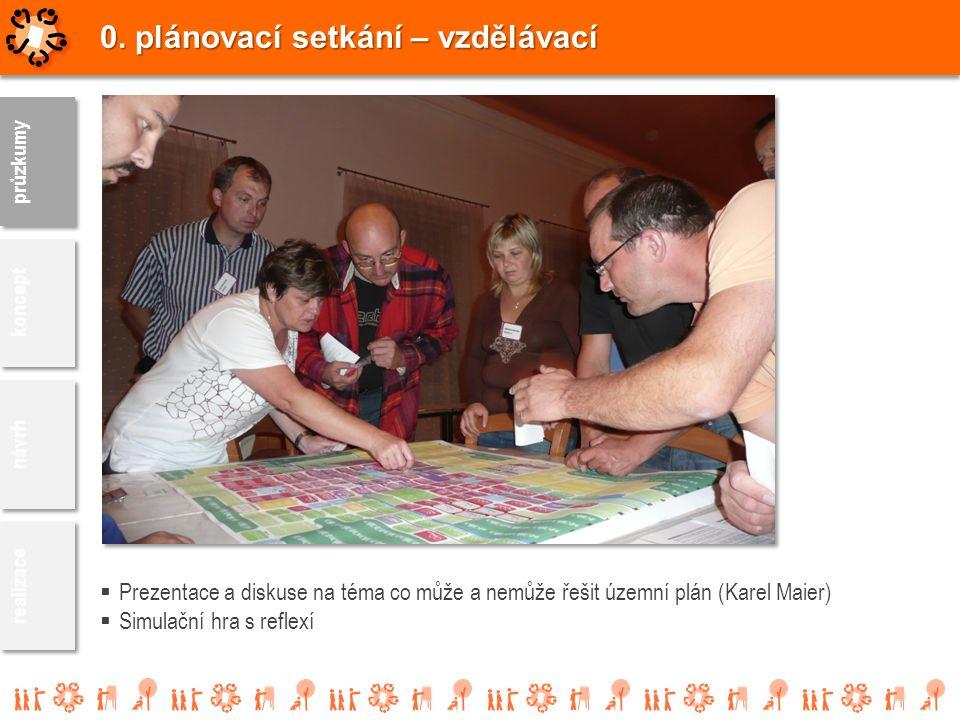 0. plánovací setkání – vzdělávací  Prezentace a diskuse na téma co může a nemůže řešit územní plán (Karel Maier)  Simulační hra s reflexí