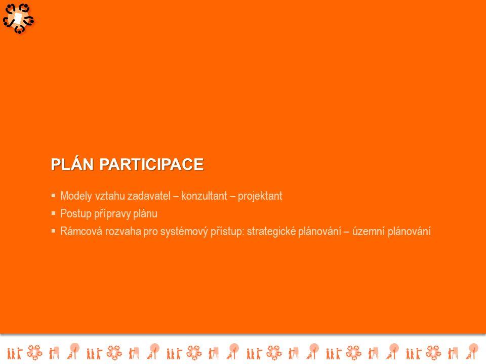 Modely vztahu zadavatel – konzultant – projektant  Postup přípravy plánu  Rámcová rozvaha pro systémový přístup: strategické plánování – územní pl