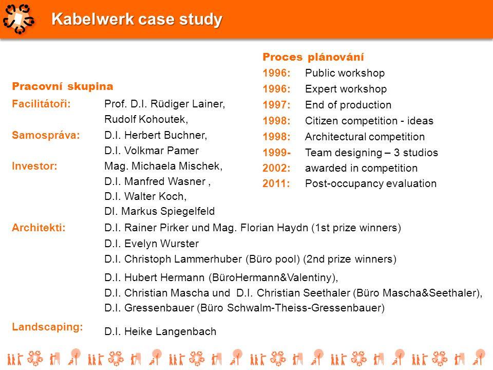 Kabelwerk case study Pracovní skupina Facilitátoři: Prof. D.I. Rüdiger Lainer, Rudolf Kohoutek, Samospráva: D.I. Herbert Buchner, D.I. Volkmar Pamer I