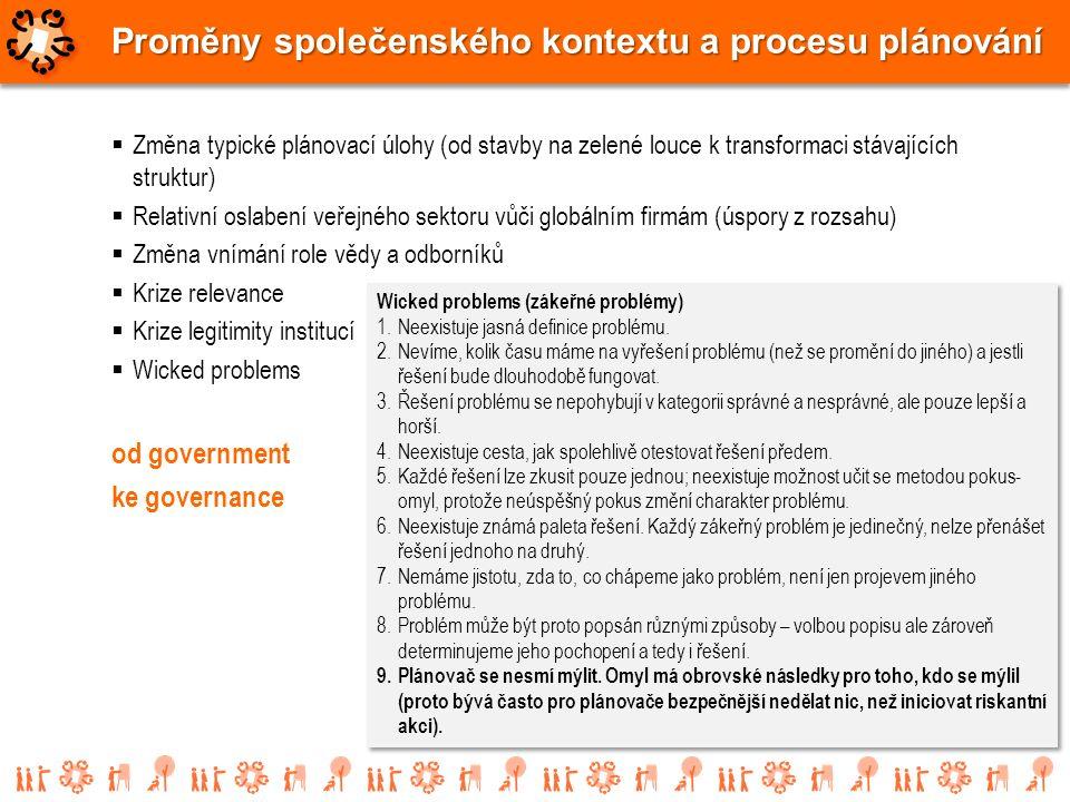  Změna typické plánovací úlohy (od stavby na zelené louce k transformaci stávajících struktur)  Relativní oslabení veřejného sektoru vůči globálním