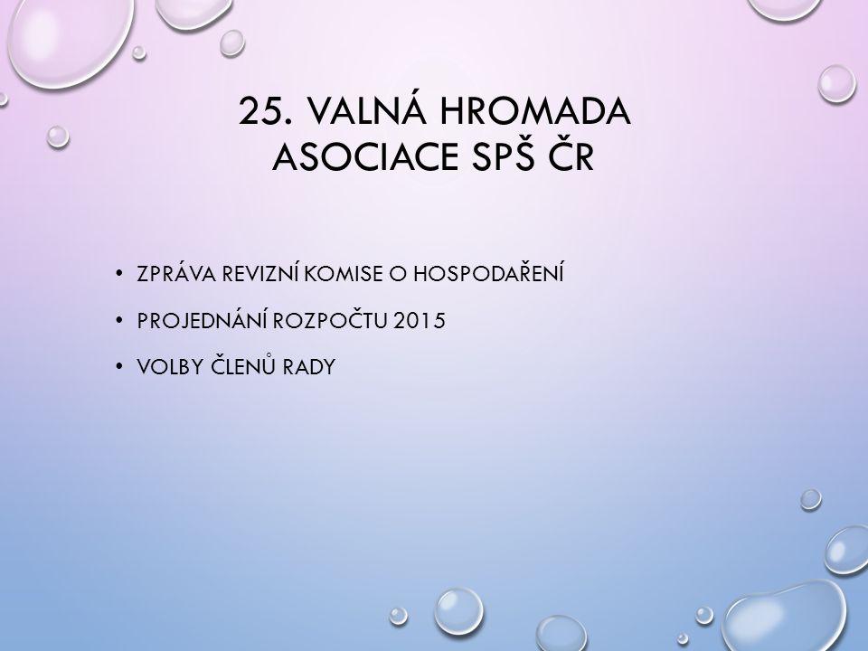 V OLBA P ŘEDSEDY A SOCIACE SPŠ ČR – ROK 2014 P ŘEDSEDA NÁVRH A LTERNATIVA Ing.
