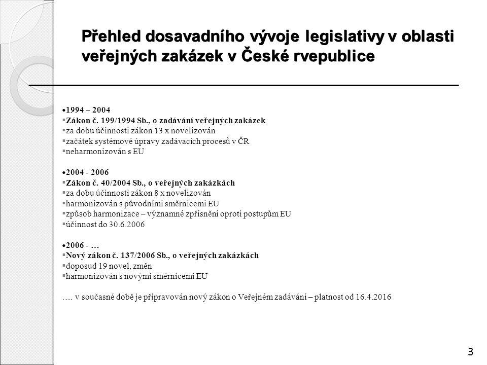 Přehled dosavadního vývoje legislativy v oblasti veřejných zakázek v České rvepublice 1994 – 2004  Zákon č.