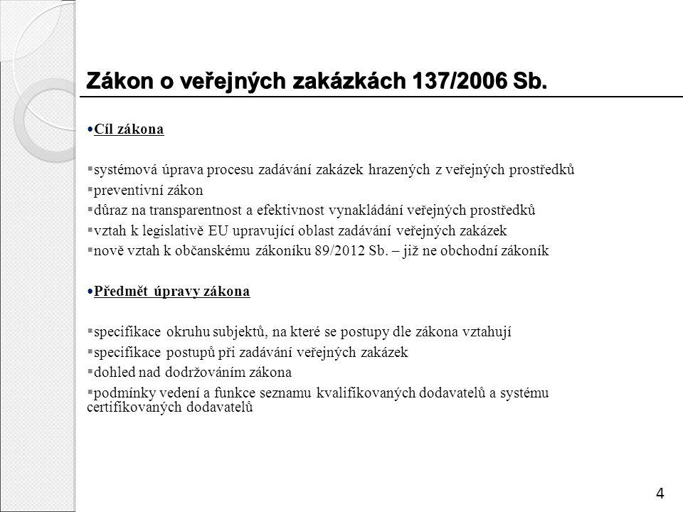 Zákon o veřejných zakázkách 137/2006 Sb.