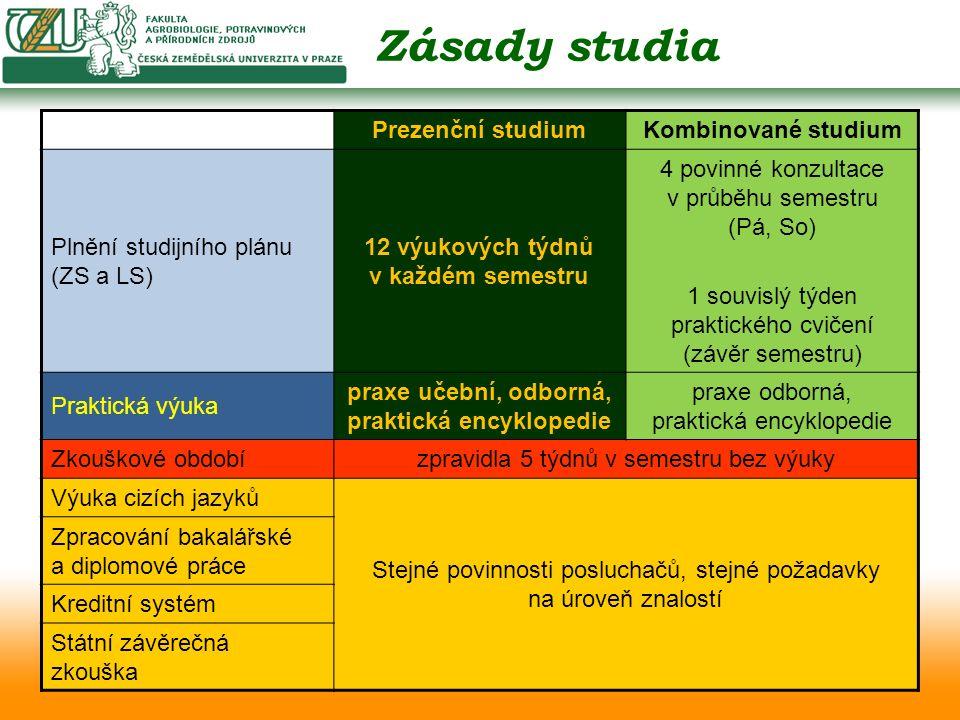 Zásady studia Prezenční studiumKombinované studium Plnění studijního plánu (ZS a LS) 12 výukových týdnů v každém semestru 4 povinné konzultace v průběhu semestru (Pá, So) 1 souvislý týden praktického cvičení (závěr semestru) Praktická výuka praxe učební, odborná, praktická encyklopedie praxe odborná, praktická encyklopedie Zkouškové obdobízpravidla 5 týdnů v semestru bez výuky Výuka cizích jazyků Stejné povinnosti posluchačů, stejné požadavky na úroveň znalostí Zpracování bakalářské a diplomové práce Kreditní systém Státní závěrečná zkouška