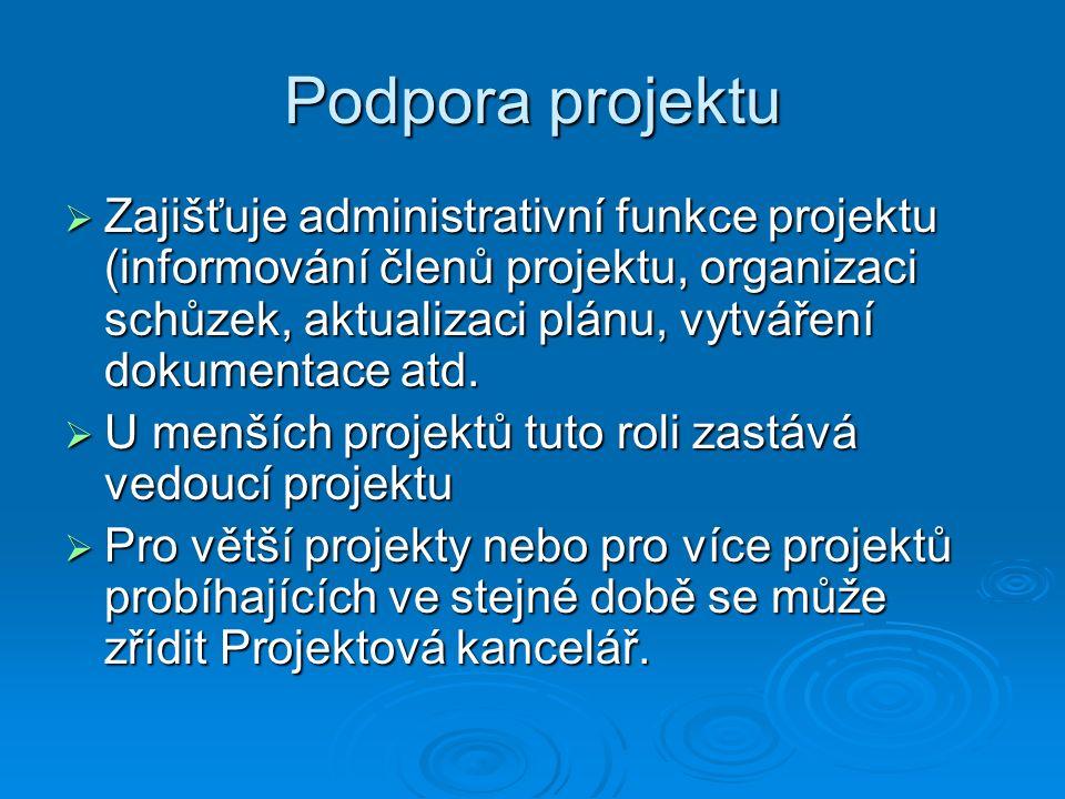 Podpora projektu  Zajišťuje administrativní funkce projektu (informování členů projektu, organizaci schůzek, aktualizaci plánu, vytváření dokumentace atd.