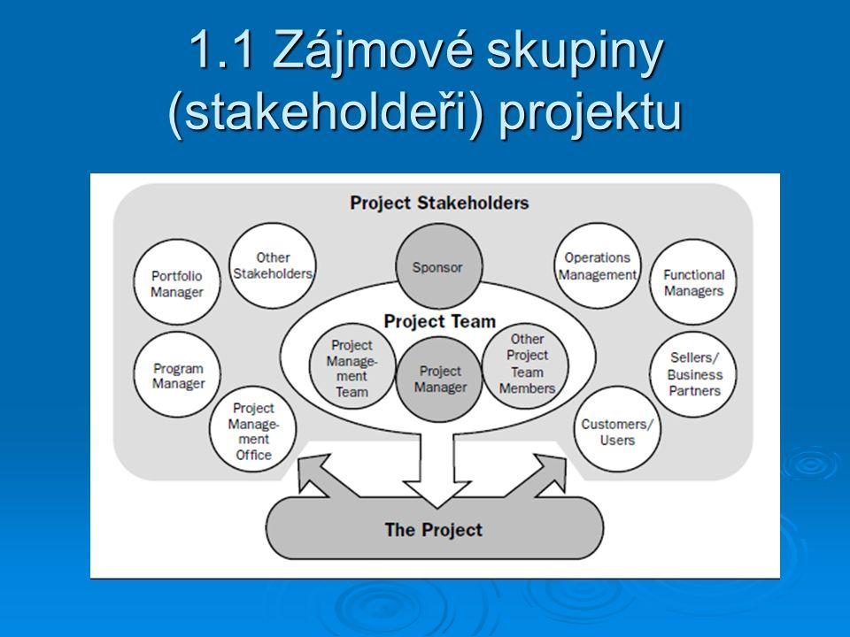 1.1 Zájmové skupiny (stakeholdeři) projektu