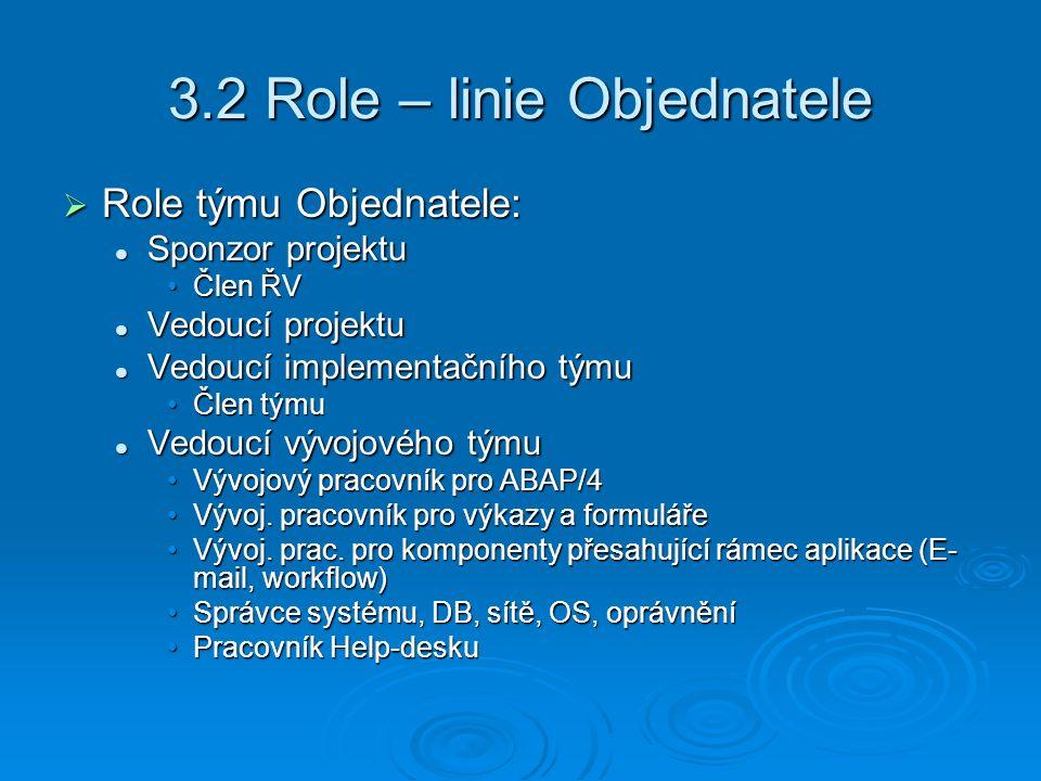 3.2 Role – linie Objednatele  Role týmu Objednatele: Sponzor projektu Sponzor projektu Člen ŘVČlen ŘV Vedoucí projektu Vedoucí projektu Vedoucí implementačního týmu Vedoucí implementačního týmu Člen týmuČlen týmu Vedoucí vývojového týmu Vedoucí vývojového týmu Vývojový pracovník pro ABAP/4Vývojový pracovník pro ABAP/4 Vývoj.
