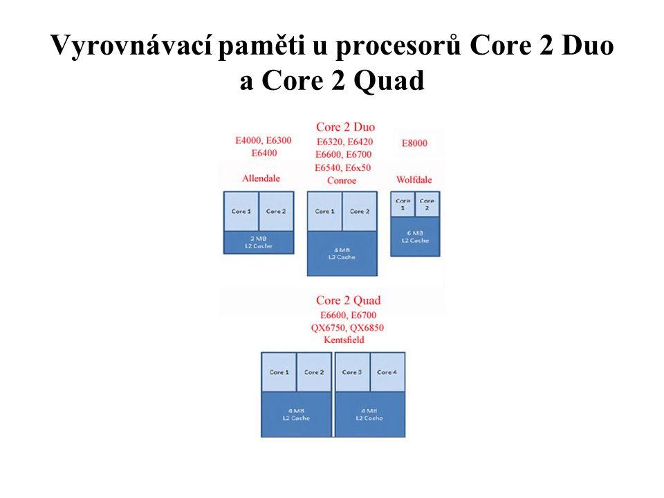 Vyrovnávací paměti u procesorů Core 2 Duo a Core 2 Quad
