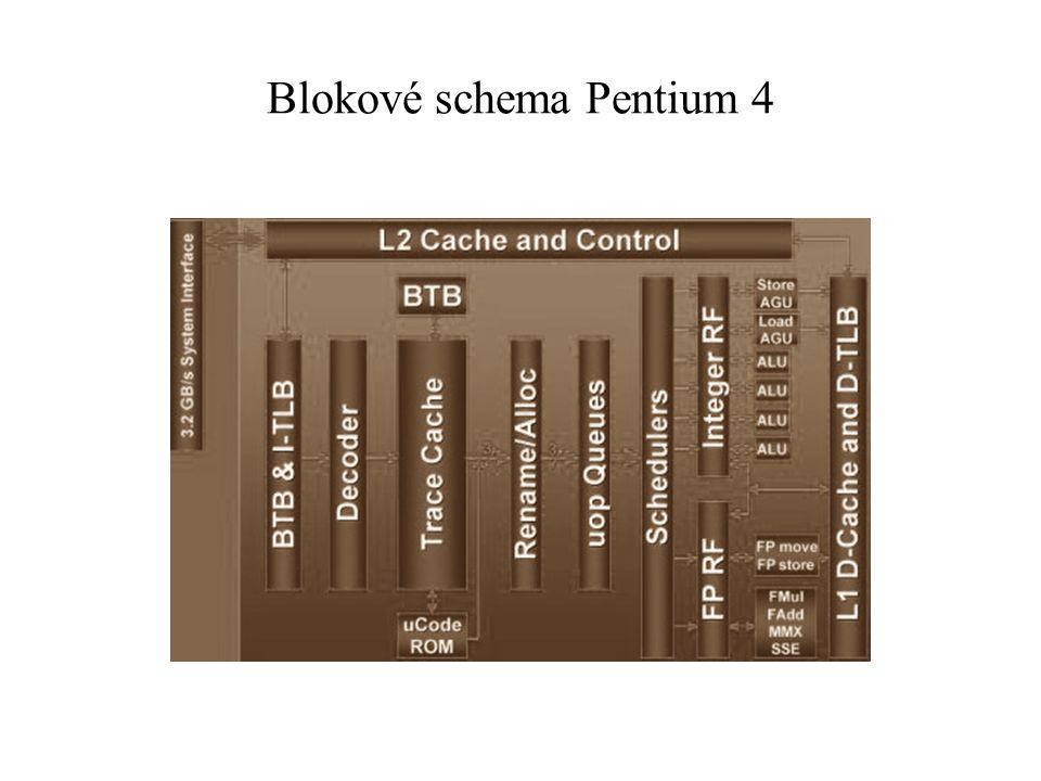 Blokové schema Pentium 4