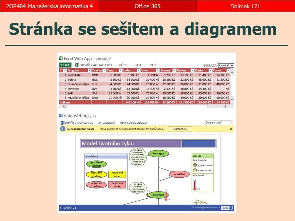 Stránka se sešitem a diagramem Office 365Snímek 1712OP484 Manažerská informatika 4