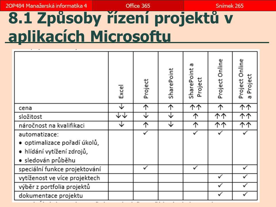 8.1 Způsoby řízení projektů v aplikacích Microsoftu Office 365Snímek 2652OP484 Manažerská informatika 4