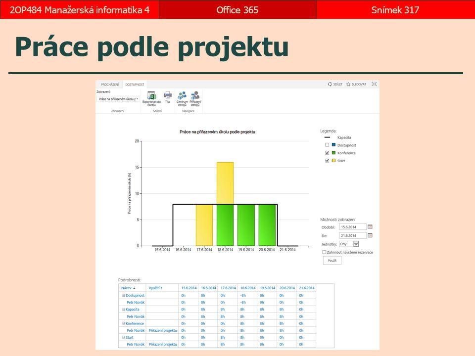 Práce podle projektu Office 365Snímek 3172OP484 Manažerská informatika 4