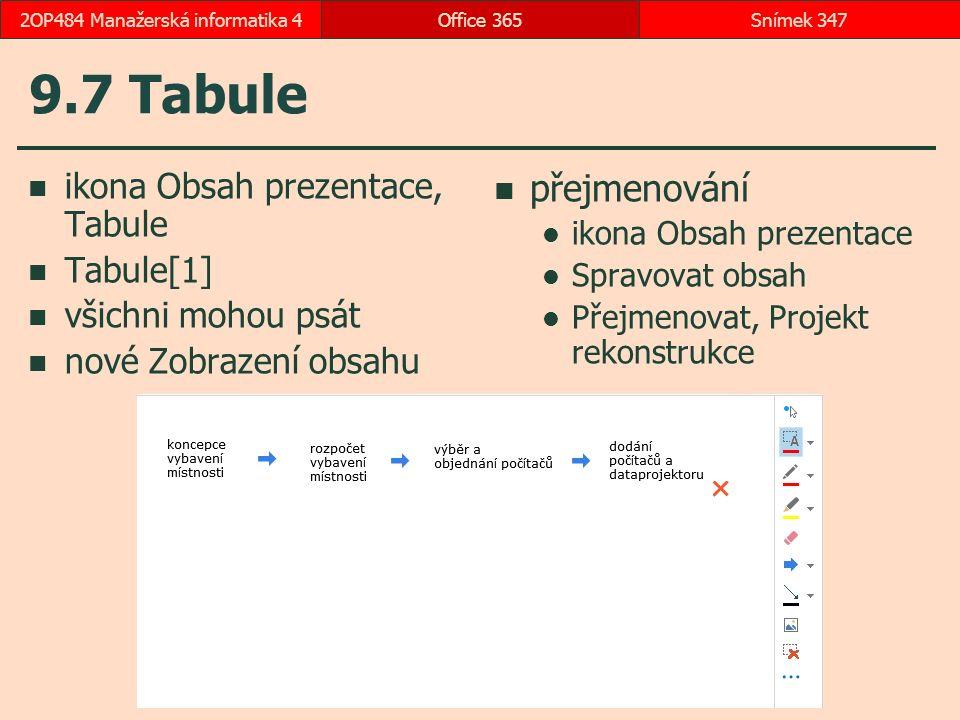 9.7 Tabule ikona Obsah prezentace, Tabule Tabule[1] všichni mohou psát nové Zobrazení obsahu přejmenování ikona Obsah prezentace Spravovat obsah Přejmenovat, Projekt rekonstrukce Office 365Snímek 3472OP484 Manažerská informatika 4