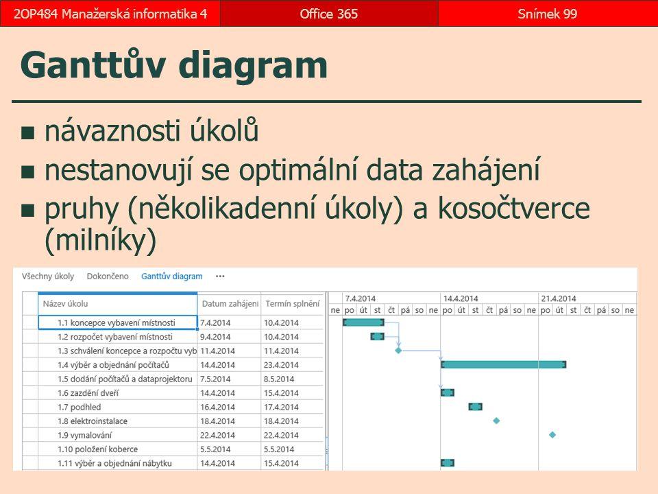 Ganttův diagram návaznosti úkolů nestanovují se optimální data zahájení pruhy (několikadenní úkoly) a kosočtverce (milníky) Office 365Snímek 992OP484 Manažerská informatika 4
