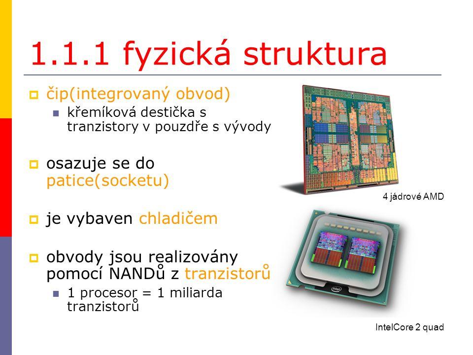 1.1.1 fyzická struktura  čip(integrovaný obvod) křemíková destička s tranzistory v pouzdře s vývody  osazuje se do patice(socketu)  je vybaven chladičem  obvody jsou realizovány pomocí NANDů z tranzistorů 1 procesor = 1 miliarda tranzistorů 4 jádrové AMD IntelCore 2 quad
