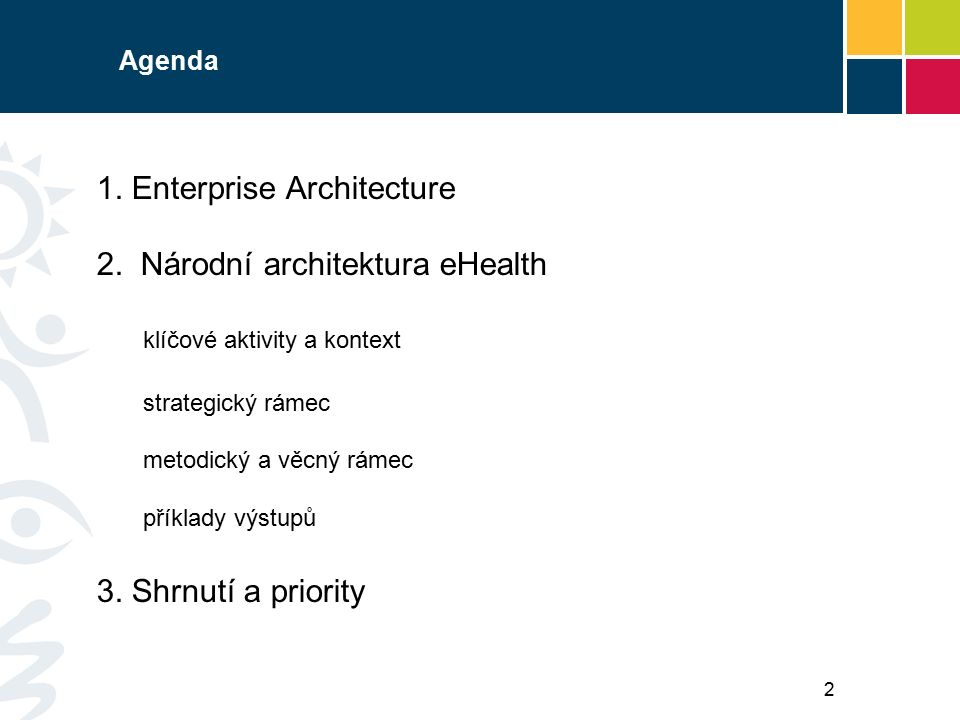Agenda 1. Enterprise Architecture 2.