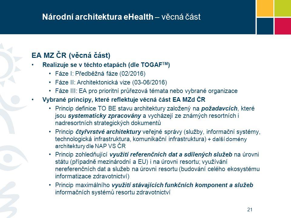 Národní architektura eHealth – věcná část EA MZ ČR (věcná část) Realizuje se v těchto etapách (dle TOGAF TM ) Fáze I: Předběžná fáze (02/2016) Fáze II: Architektonická vize (03-06/2016) Fáze III: EA pro prioritní průřezová témata nebo vybrané organizace Vybrané principy, které reflektuje věcná část EA MZd ČR Princip definice TO BE stavu architektury založený na požadavcích, které jsou systematicky zpracovány a vycházejí ze známých resortních i nadresortních strategických dokumentů Princip čtyřvrstvé architektury veřejné správy (služby, informační systémy, technologická infrastruktura, komunikační infrastruktura) + další domény architektury dle NAP VS ČR Princip zohledňující využití referenčních dat a sdílených služeb na úrovni státu (případně mezinárodní a EU) i na úrovni resortu; využívání nereferenčních dat a služeb na úrovni resortu (budování celého ekosystému informatizace zdravotnictví) Princip maximálního využití stávajících funkčních komponent a služeb informačních systémů resortu zdravotnictví 21