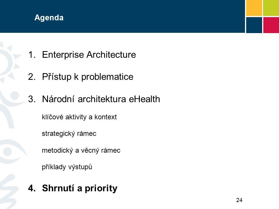 Agenda 1.Enterprise Architecture 2.Přístup k problematice 3.Národní architektura eHealth klíčové aktivity a kontext strategický rámec metodický a věcný rámec příklady výstupů 4.Shrnutí a priority 24