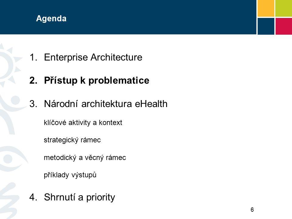 Agenda 1.Enterprise Architecture 2.Přístup k problematice 3.Národní architektura eHealth klíčové aktivity a kontext strategický rámec metodický a věcný rámec příklady výstupů 4.Shrnutí a priority 6