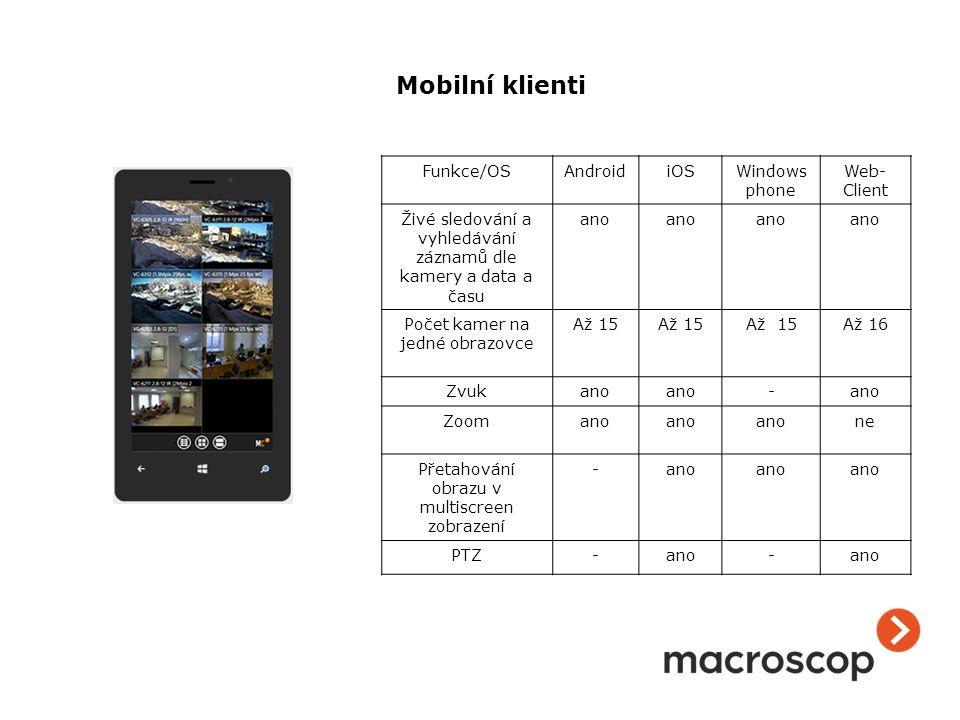 Funkce/OSAndroidiOSWindows phone Web- Client Živé sledování a vyhledávání záznamů dle kamery a data a času ano Počet kamer na jedné obrazovce Až 15 Až