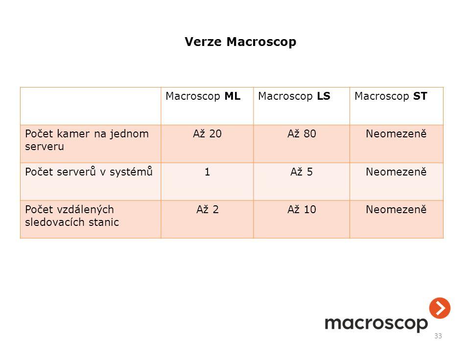 Macroscop MLMacroscop LSMacroscop ST Počet kamer na jednom serveru Až 20Až 80Neomezeně Počet serverů v systémů1Až 5Neomezeně Počet vzdálených sledovac