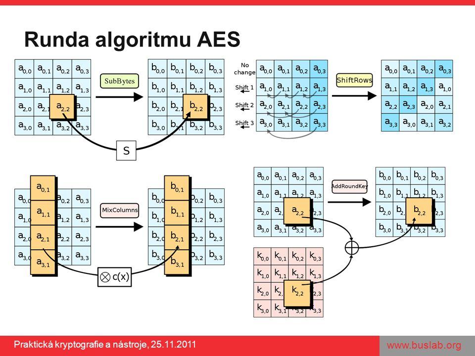 www.buslab.org Praktická kryptografie a nástroje, 25.11.2011 Runda algoritmu AES