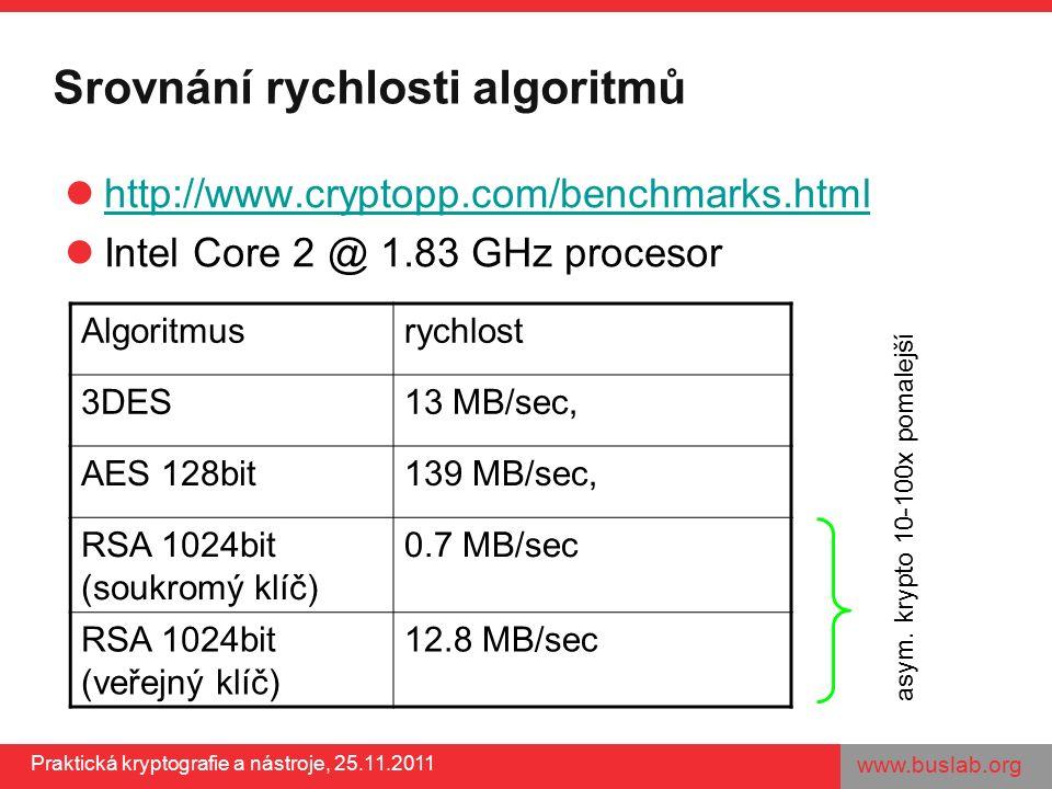 www.buslab.org Praktická kryptografie a nástroje, 25.11.2011 Srovnání rychlosti algoritmů http://www.cryptopp.com/benchmarks.html Intel Core 2 @ 1.83 GHz procesor Algoritmusrychlost 3DES13 MB/sec, AES 128bit139 MB/sec, RSA 1024bit (soukromý klíč) 0.7 MB/sec RSA 1024bit (veřejný klíč) 12.8 MB/sec asym.